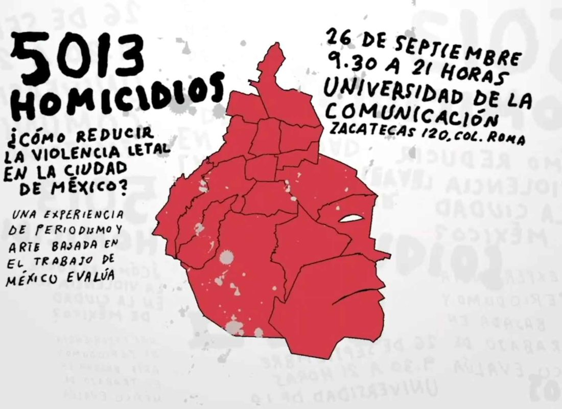 5013 Homicidios en CDMX